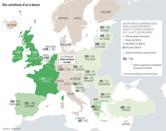 salaire-minimum-eurozone-lemonde.png