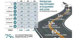 64_tris._hlm._diinysan_oi_eyropaioi_to_2012.jpg