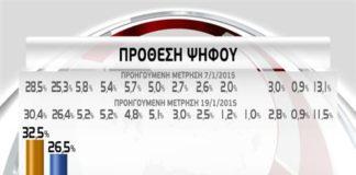 provadisma_syriza_me_6_okto_kommata_sti_voyli.jpg