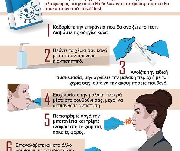 Self test: Τεστ στο σπίτι με 8 βήματα – Αναλυτικές οδηγίες για τη χρήση τους